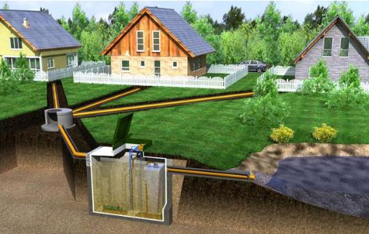 канализация загородного дома